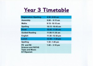 Year 3 overview page 7
